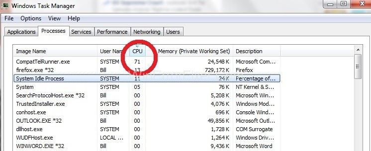 CompatTelRunner.exe High CPU and Disk Usage Error