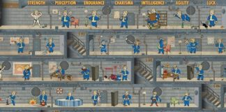 Fallout 4 Perk Chart