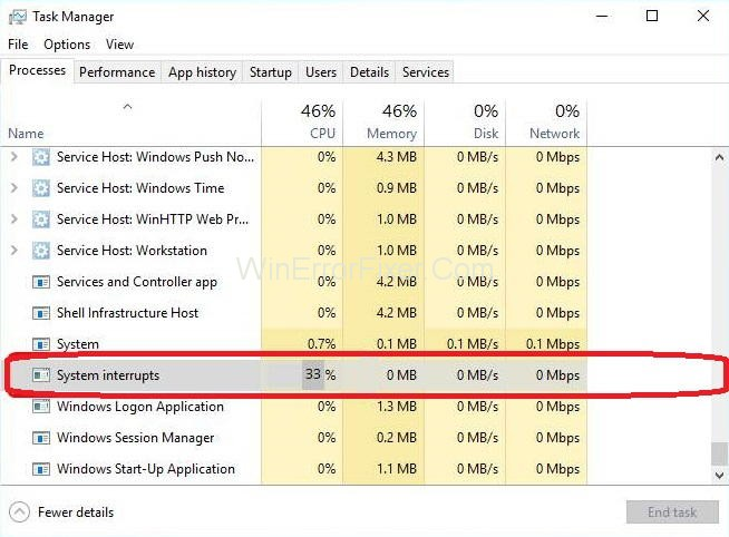 What Is System Interrupts And Why It Is Running On High Cpu Usage