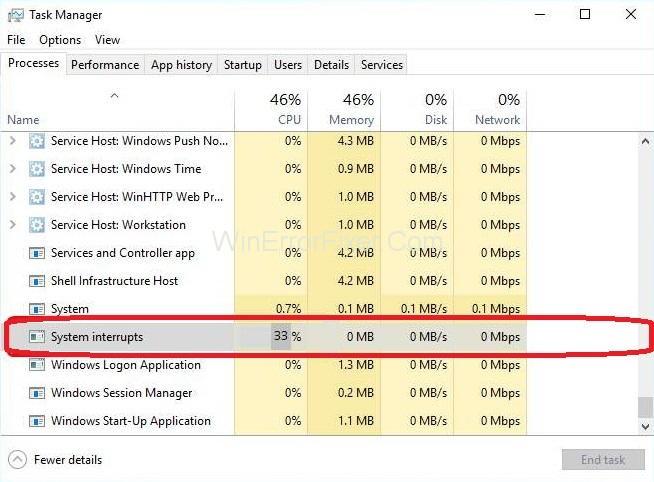 System Interrupts High CPU Usage