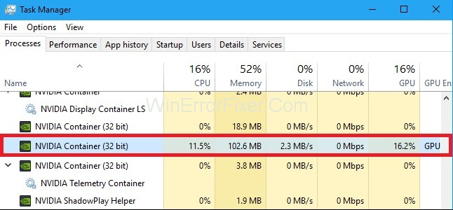 NVIDIA Container High CPU Usage