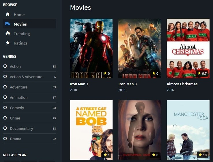 Best Sites Like Coke and Popcorn to Watch Movies, TV Shows and More