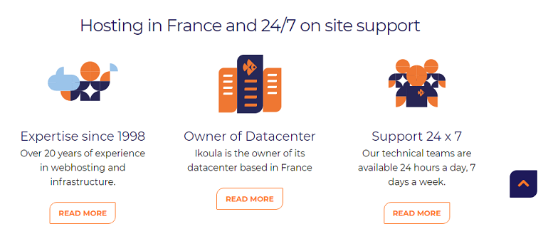 Hosting in France and on site support