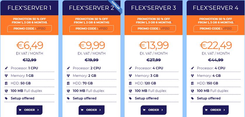 IKOULA's Linux VPS Virtual Server Price