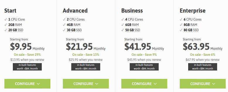 Managed Cloud VPS Hosting Pricing
