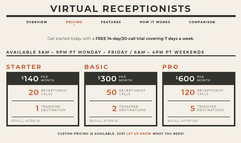 Smith.ai VIRTUAL RECEPTIONISTS Pricing System