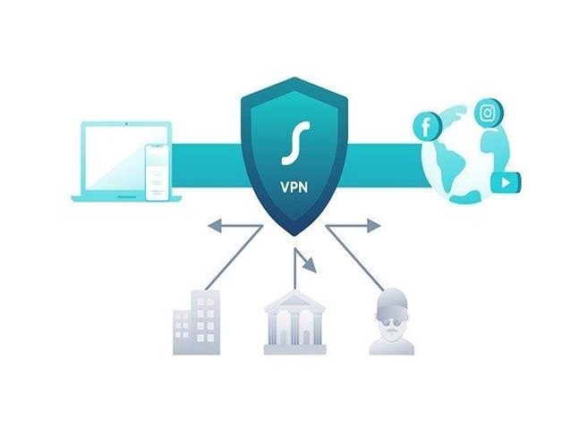 What is VPN and How Does It Work