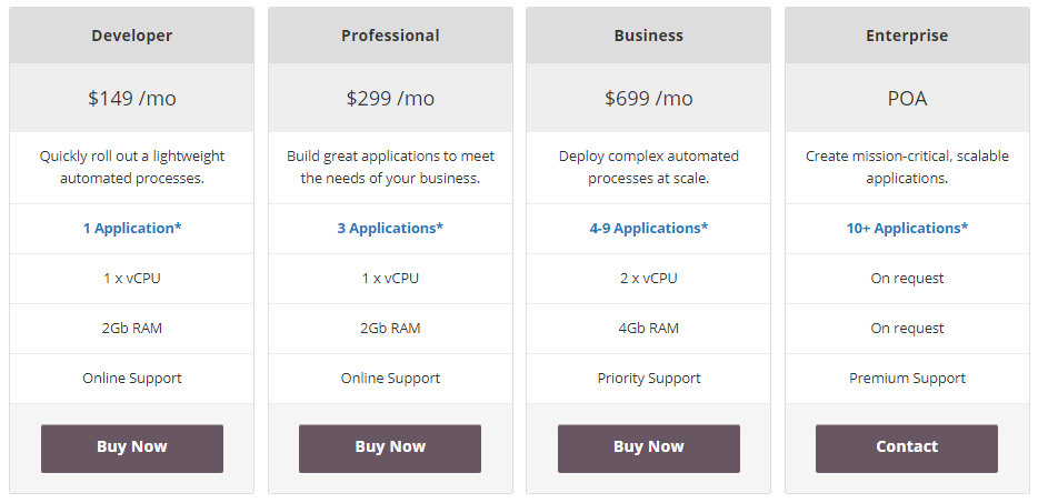 Linx Pricing